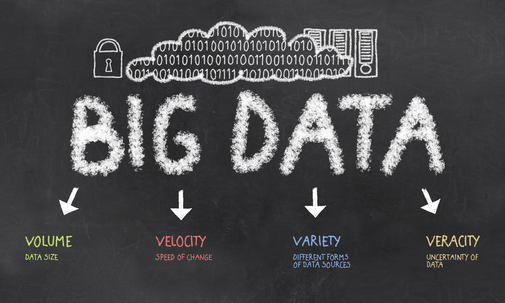 Big Data the Driver for Success in Logistics